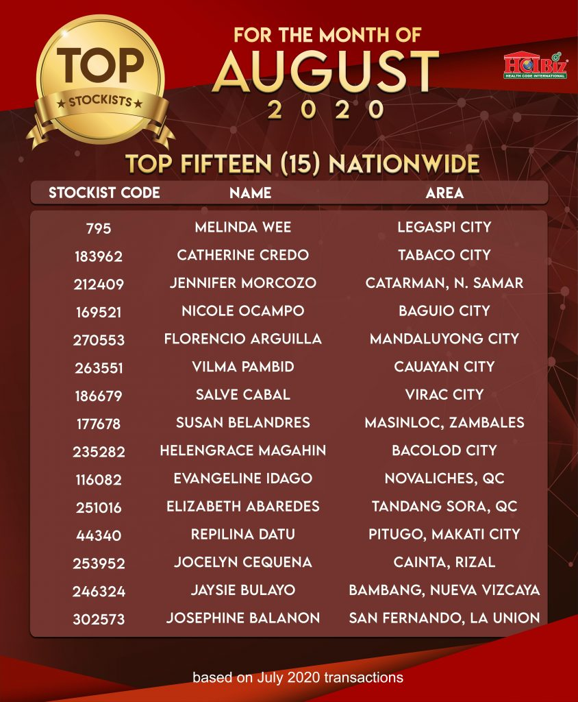 web-04-top-stockists-2020-august