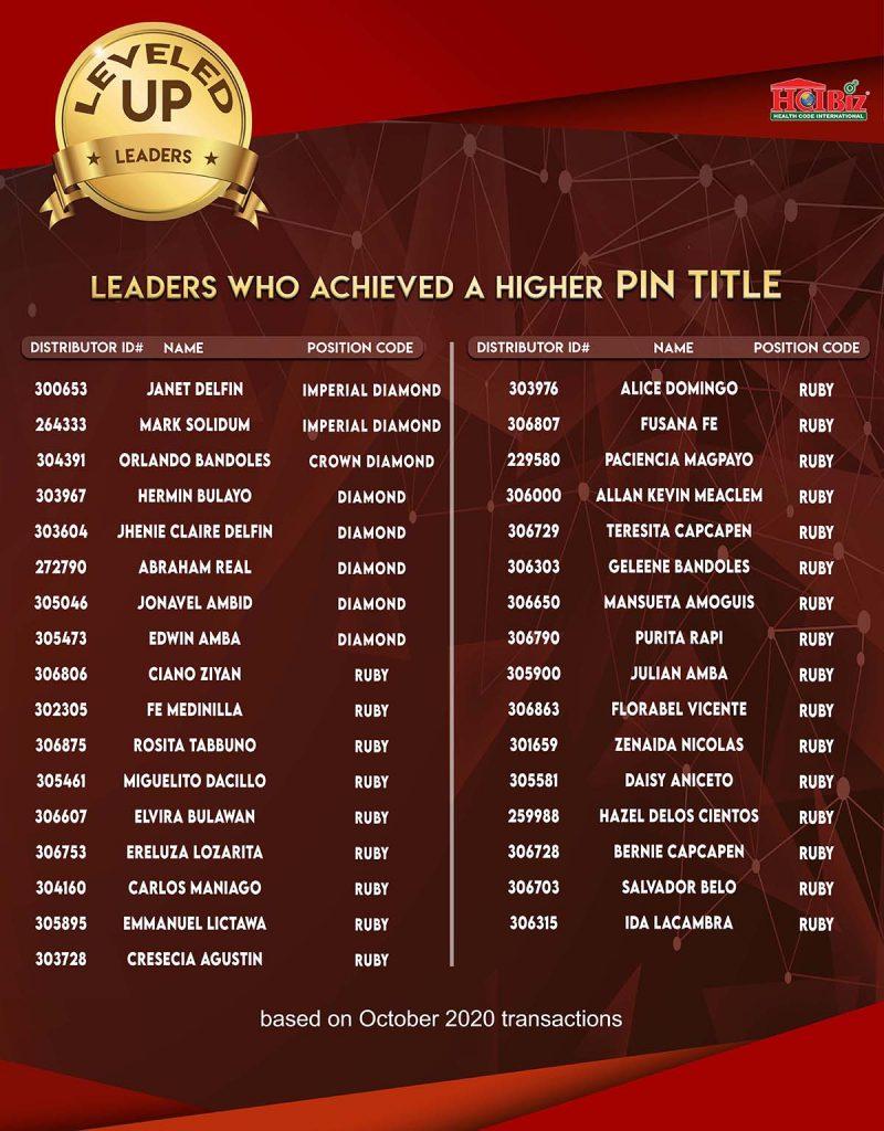 web-03-top-new-leaders-2020-nov