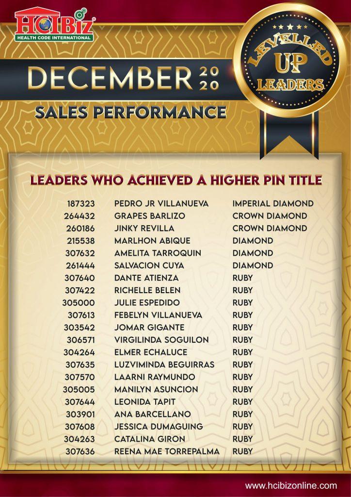 web-03-top-new-leaders-2020-december