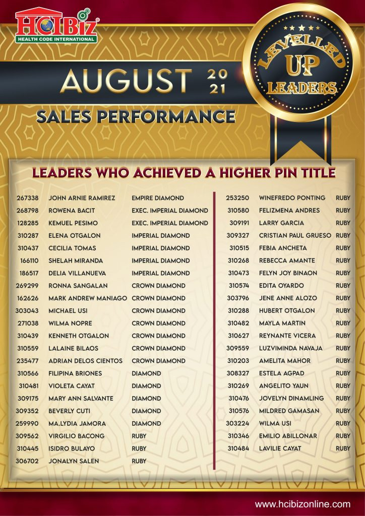 web-03-top-new-leaders-2021-aug